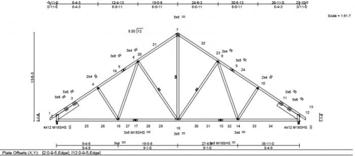 The application process for a building permit alair for Engineered roof trusses prices